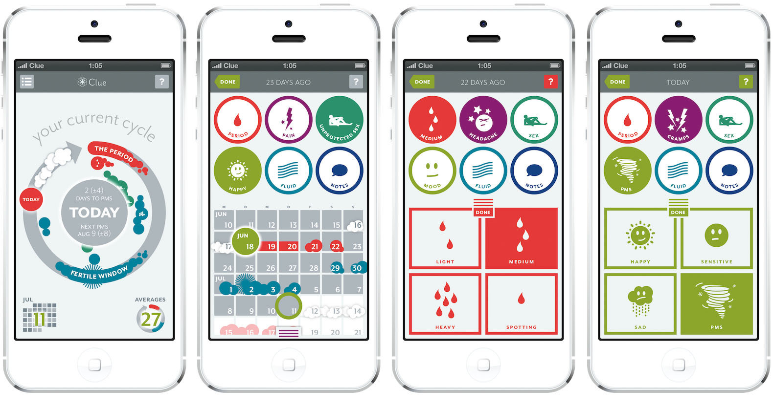 "Key features and images showcased on a white iPhone for the period tracking app ""Clue""."